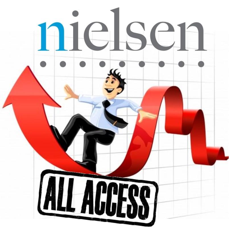 Nielsen Audio West Palm Beach